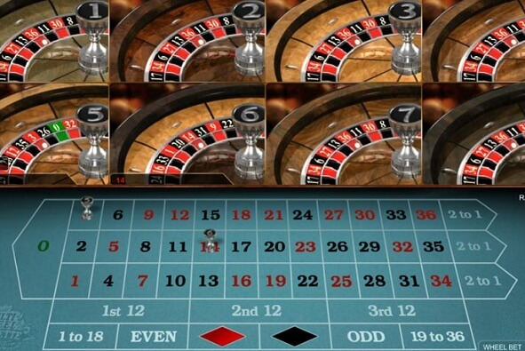 Multi-Wheel Roulette Gold in Review for Internet Casino Players